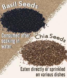604593 49223 57 - Punya Tampilan Serupa, Ini 5 Perbedaan Chia Seed dan Selasih